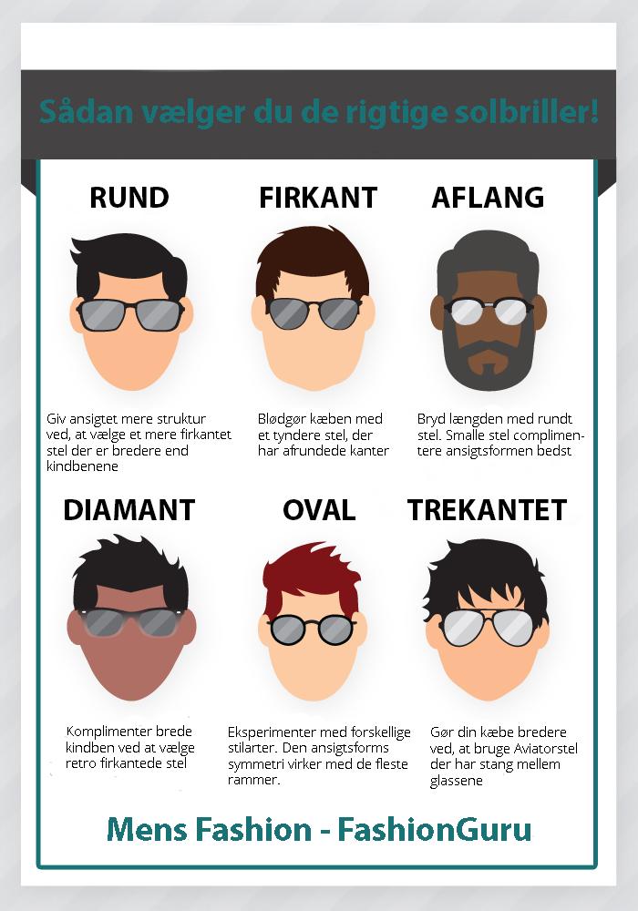 Guide til solbriller