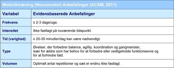 Motorik_koordination_anbefalinger_ACSM