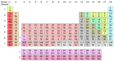 18_column_periodic_table_with_lu_and_lr_in_group_3
