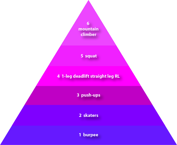 pyramid_workout_bodyweight_lilla_beg