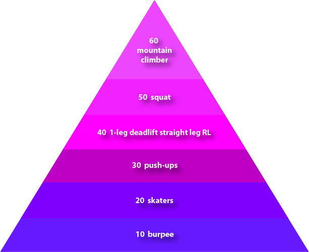 pyramid_workout_bodyweight_lilla