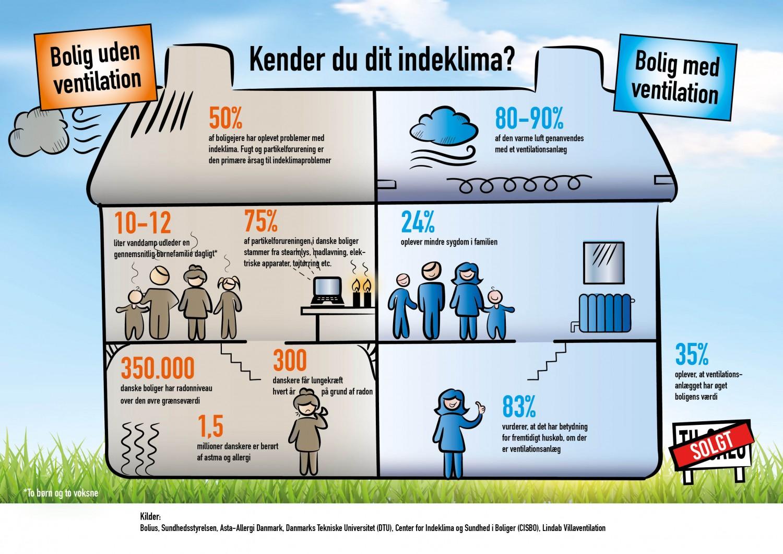 lindab_infografik_3