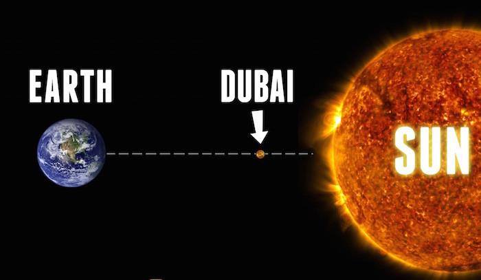dubai-sun-e1438572105801