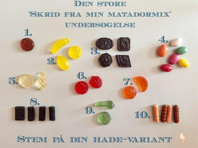 matador mix undersøgelse - voxtrup