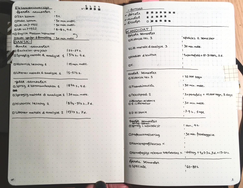 bullet journal kalender calendar