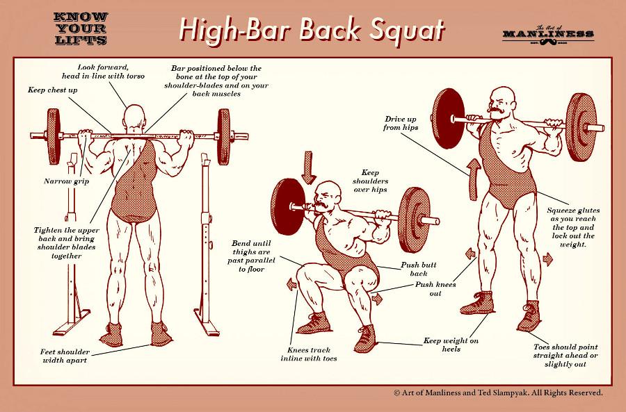 backsquat