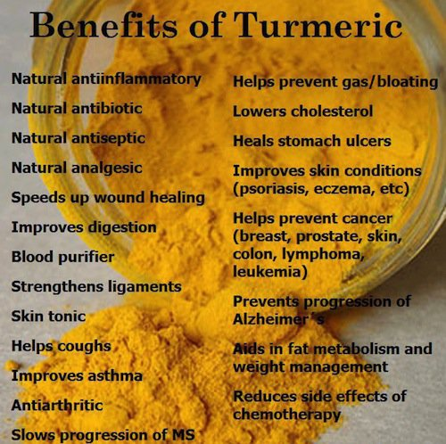 Turmeric, gurkemeje, lemon water, healthy, detox, organic, økologi, økologisk, citron vand, morning ritual, antioxidanter, antioxidants, simply food, simply fit