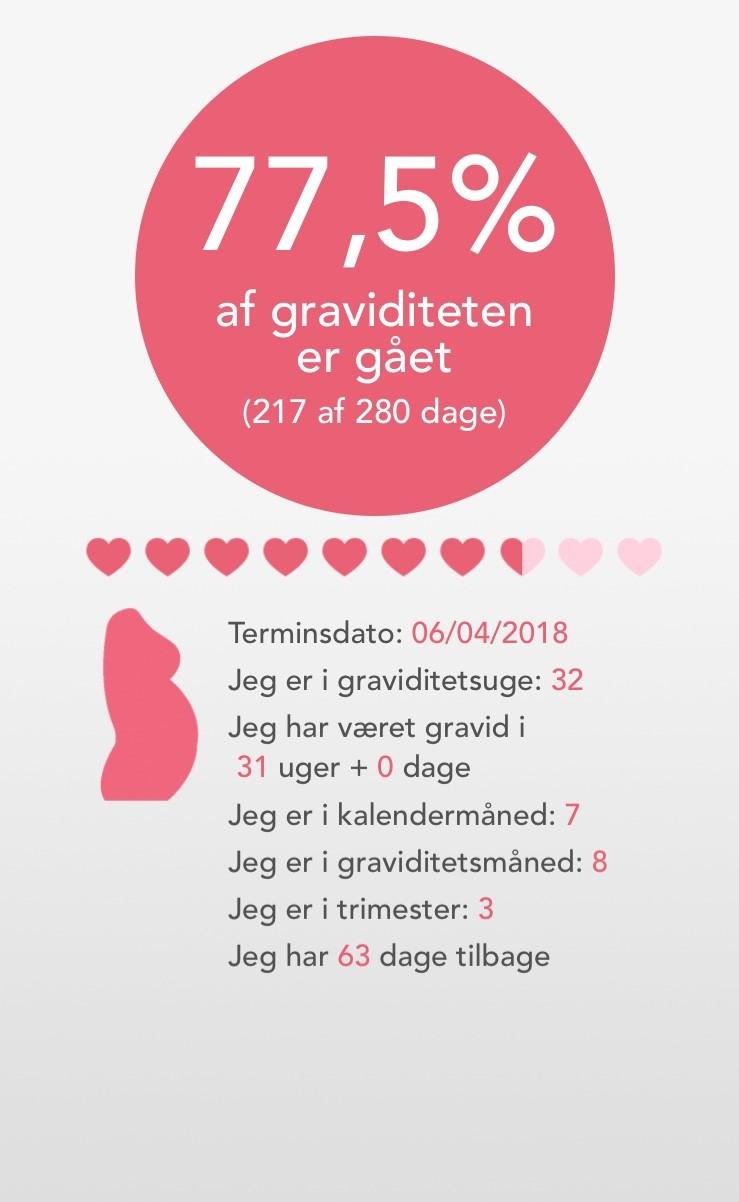 Gravid uge 32 - status