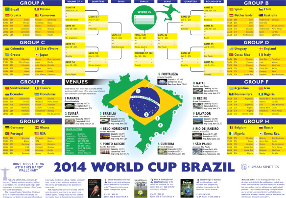 2014_World_Cup_Wallchart_