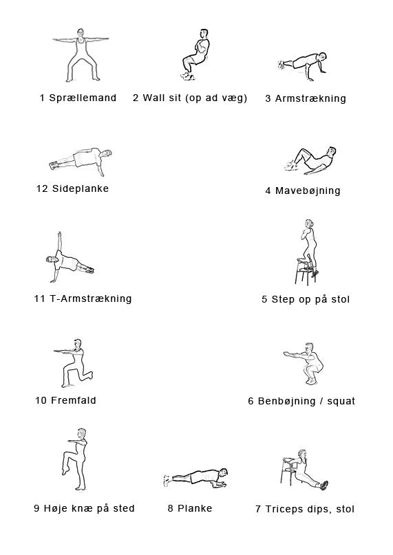 HICT Cirkeltræning 7 Minute Workout Circuit Marina Aagaard blog