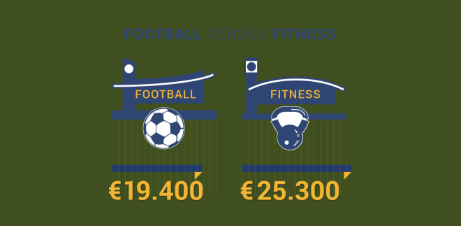 Europe_Active_Football_versus_fitness
