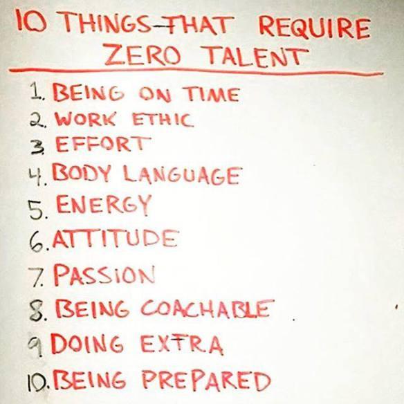 10 ting der kræver 0 talent