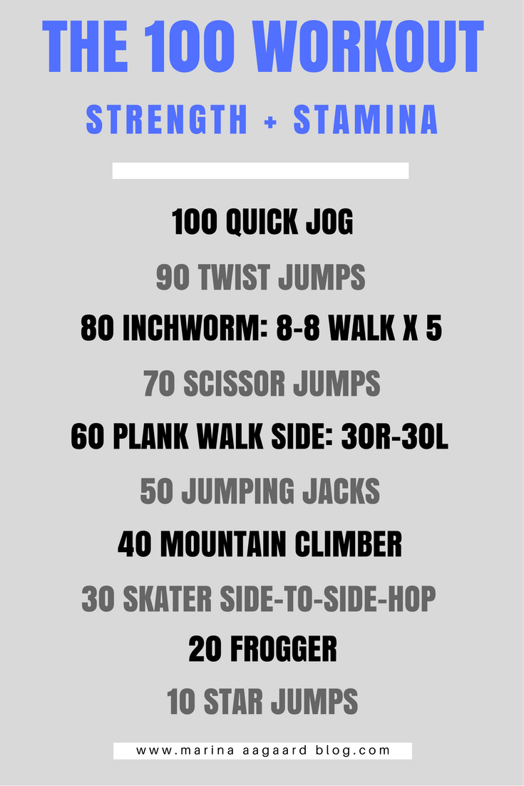 100 workout strength and stamina puls styrke circuit Marina Aagaard blog fitness