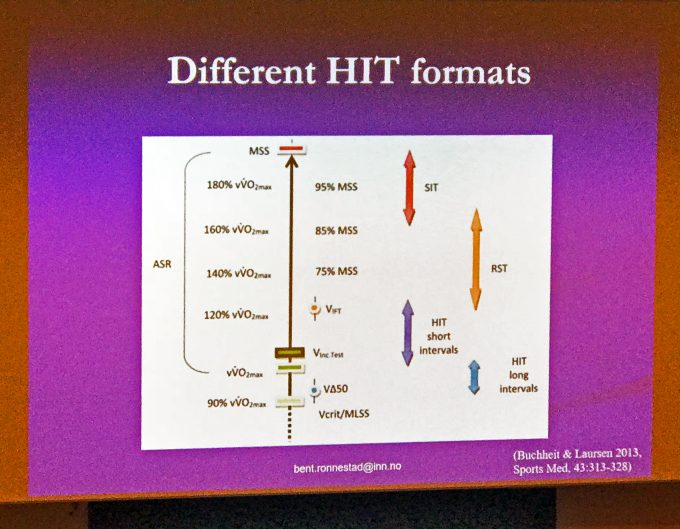 HIIT intervaller HIT format Aarhus Universitet