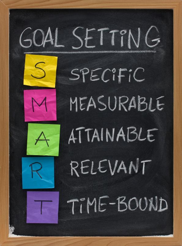 SMART mål plan
