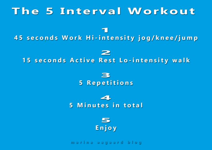 The_5_Workout_Interval_Training_Marina_Aagaard_blog_fitness