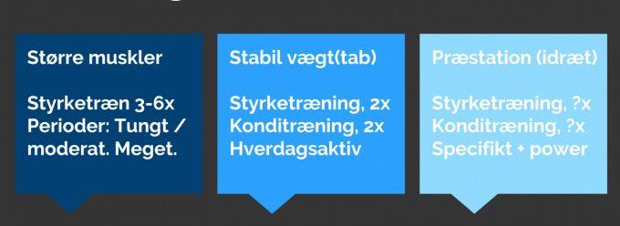 Traening_der_taeller_Foredrag_om_motion_Marina_Aagaard