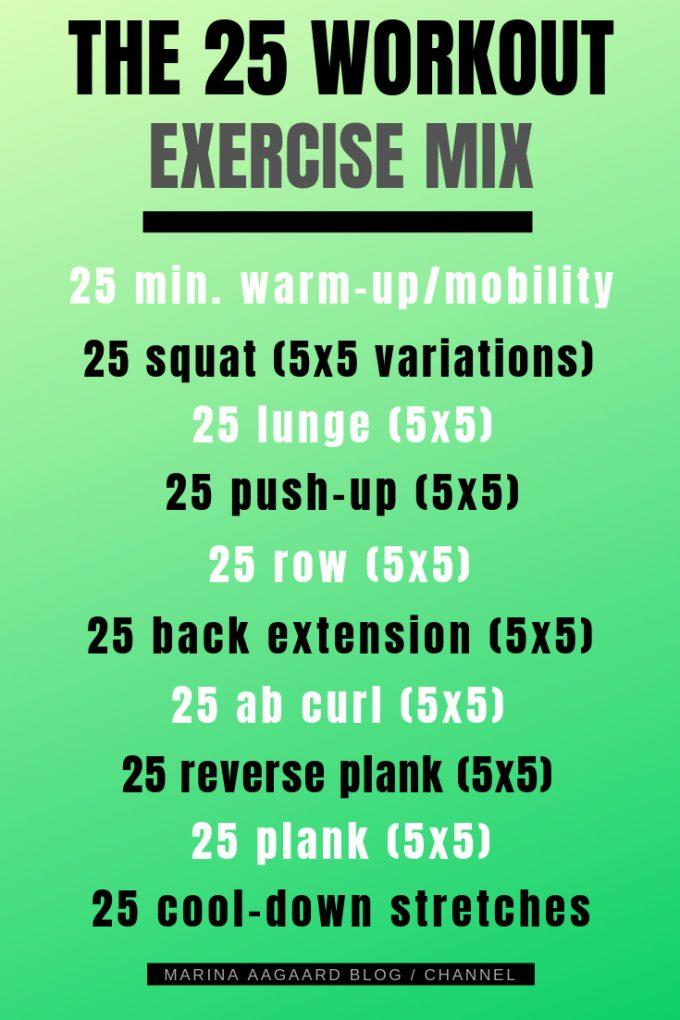 25 Workout Øvelser med variation Marina Aagaard blog fitness