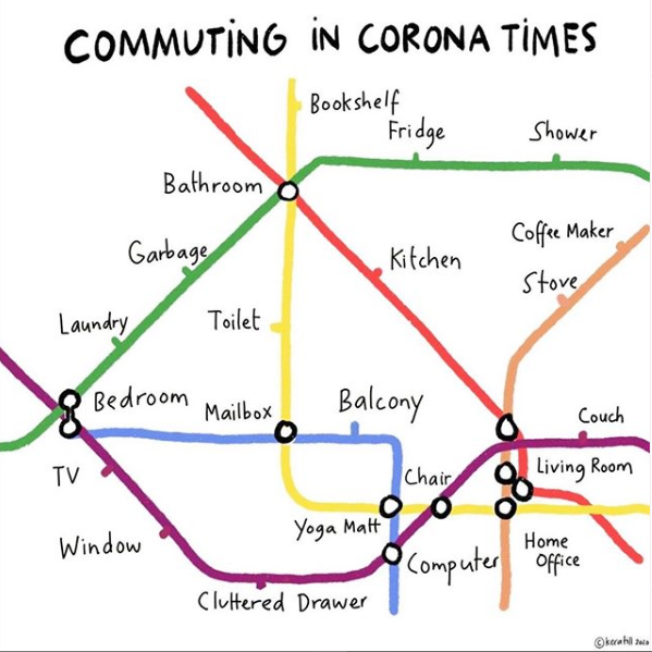 Hjemme transportmotion Commuting in corona times by Kira Till