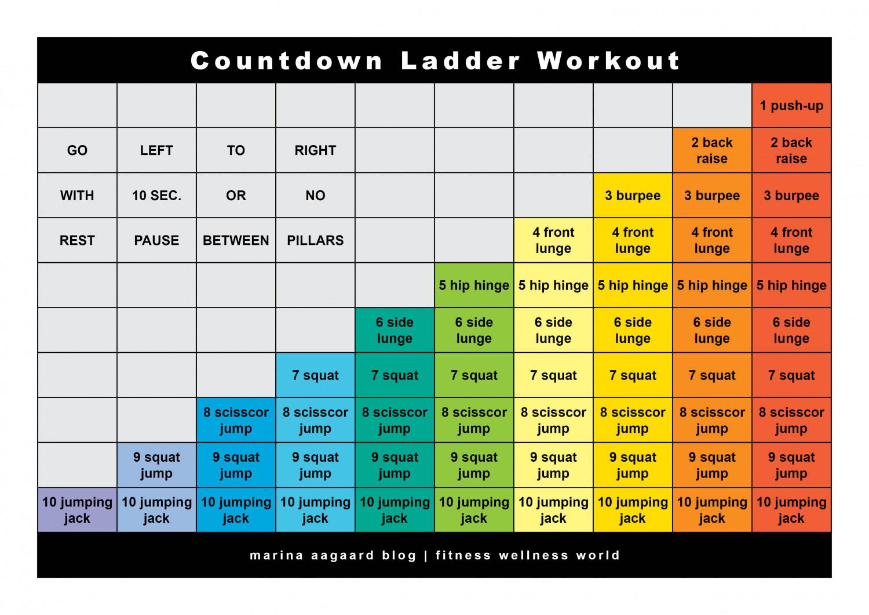 Countdown Ladder Workout Marina Aagaard blog fitness