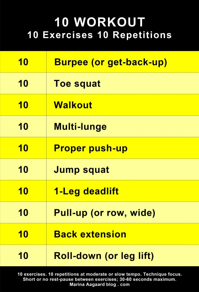 10 Workout theme work out multi muscle Marina Aagaard blog fitness