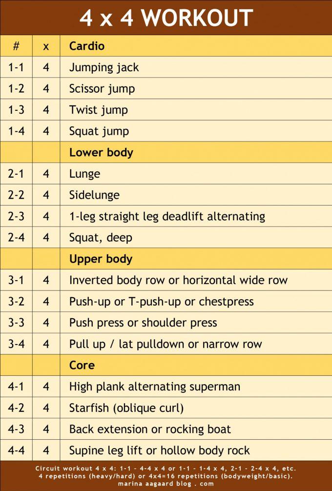 4x4 workout circuit Marina Aagaard blog fitness