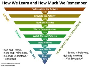 how-we-learn-and-how-much-we-remember-1-638