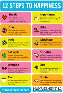 12-Steps-to-Happiness-v1.00-Poster-color