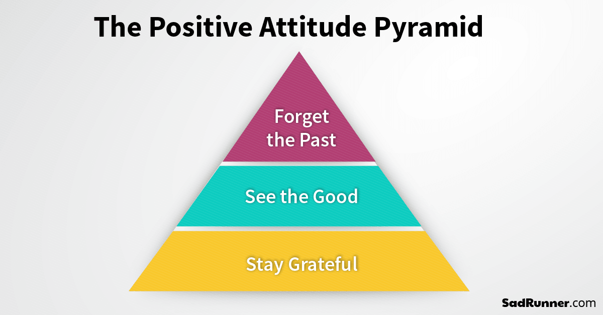 Billedresultat for good attitude