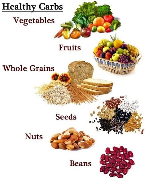 Billedresultat for healthy carbohydrates