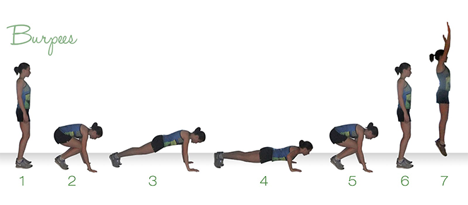 Billedresultat for burpees