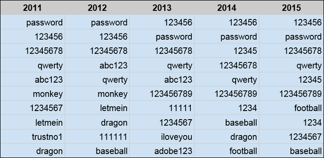 password-facebook-3