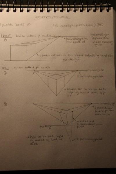 Her er der tegninger om front- og kantperspektiv (eller 1 punkts- og 2/3 punktsperspektiv)