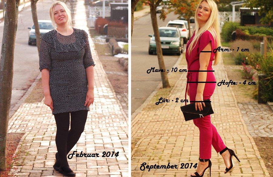 Kroppen: siden februar 2014