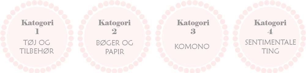 konmari-kategori