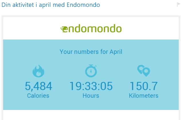 Endomondo april