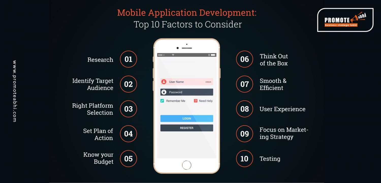 Mobile App Development Top 10 Factors